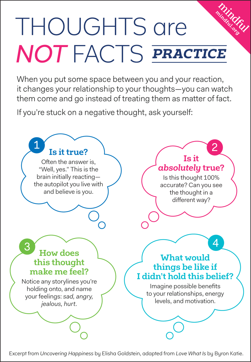 thoughts-are-not-facts-infog-revised
